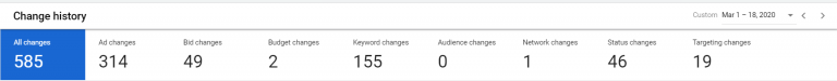 [PPC Tool 2] Is Your Google Ads Marketer Actually Doing Any Work?